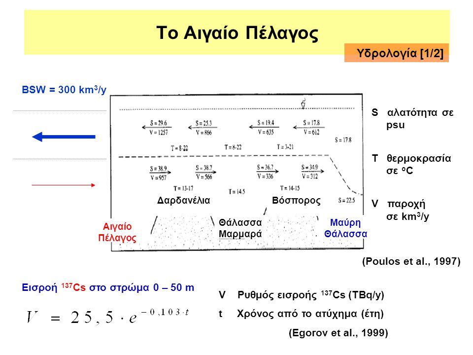 Το Αιγαίο Πέλαγος Υδρολογία [1/2] BSW = 300 km3/y S αλατότητα σε psu